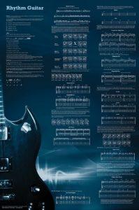 The Guitar Chord Poster is back!